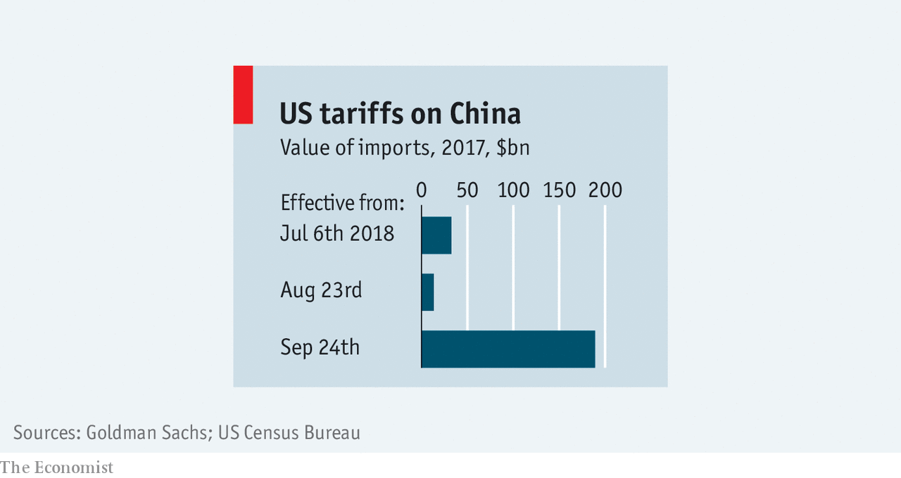 America's tariffs on China are likely to last for some time